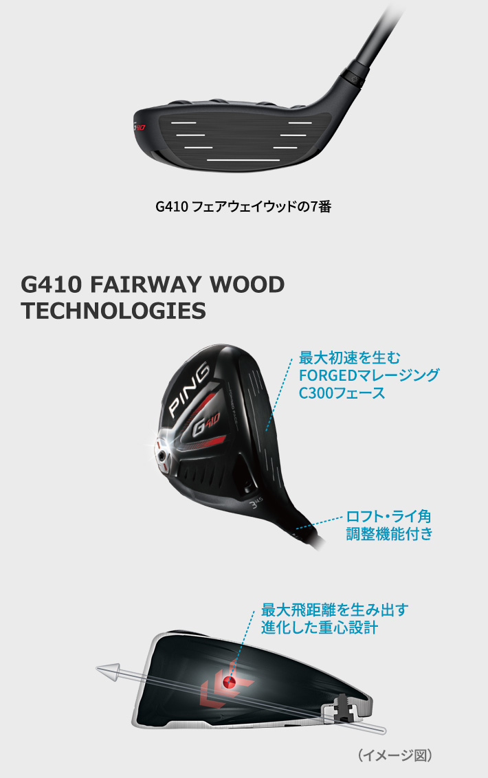 G410 FAIRWAY WOOD TECHNOLOGIES